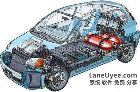 电动汽车电压是多少伏?电动车的充电电压介绍 laneuyee 电动汽车EV有哪些