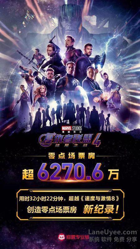 《复联4》预售开启32小时连破两大纪录 2019年度票房突破200亿